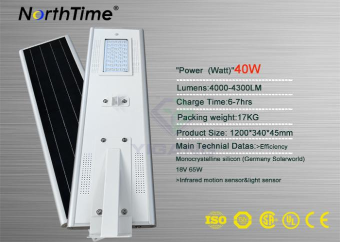 Infrared Motion Sensor Solar Panel Street Lights Outdoor With Lithium Battery